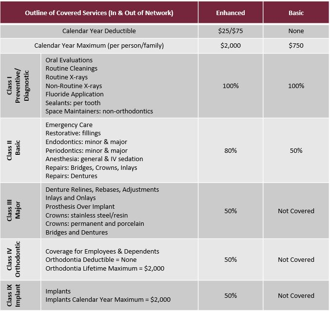 2021 Benefits - Norwich University